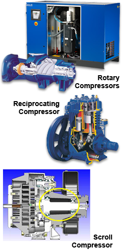 img_compressors_compressors